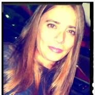 anitacl's profile photo
