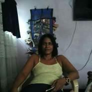 camenluzgarciavilla's profile photo