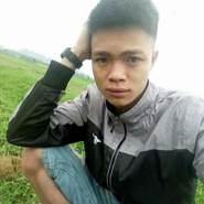 minhnguyen349's profile photo