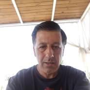 giorgosskourou's profile photo