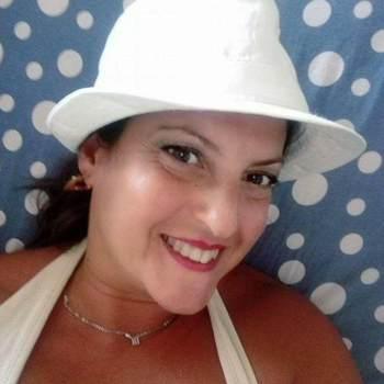 distefanoloredana_Sicilia_Single_Female