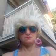 natasajanjanin's profile photo