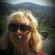 mariericcardi's profile photo