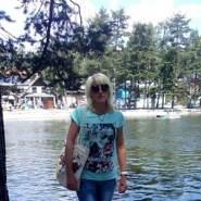snezanaprodanov's profile photo