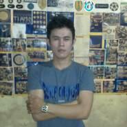 firmanend's profile photo