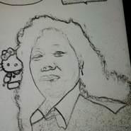 tristinawati's profile photo