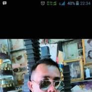 alfrinaldoaldochan's profile photo