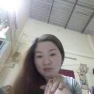 phungnguyen6's profile photo
