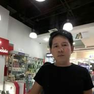 norbertollanesjr_'s profile photo
