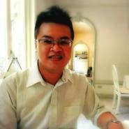 punda2002's profile photo