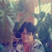 helenacorrea8's profile photo