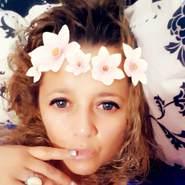 Azucarohsal's profile photo