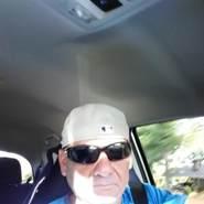 raulcastroAlvarez's profile photo