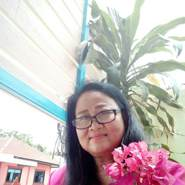 Pimchan's profile photo