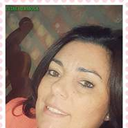 difrancescoandrea40's profile photo