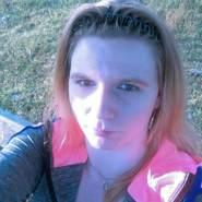beata1991's profile photo