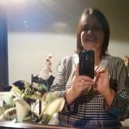 mariaantoniamira's profile photo