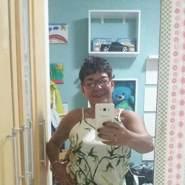 estefaniabezerracost's profile photo