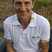 radigoisv1's profile photo