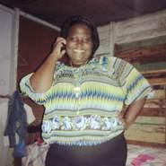 milinethb's profile photo