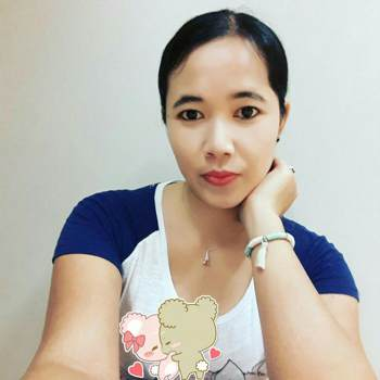 herlinek_Hong Kong_Single_Female