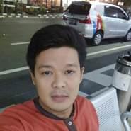 gybranh's profile photo