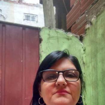 gracielaf8_Buenos Aires_Kawaler/Panna_Kobieta