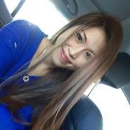 user_bg2543's profile photo