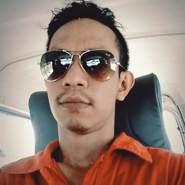 Rayyan118's profile photo