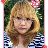 chiet914's profile photo