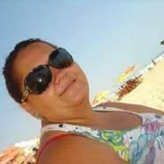 cleresa's profile photo