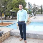 giorgosf2's profile photo