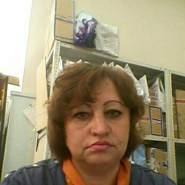 elena2614's profile photo