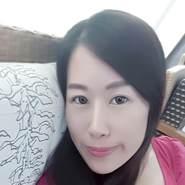 tippawanv's profile photo