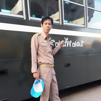 peechardamang_Krung Thep Maha Nakhon_Độc thân_Nam