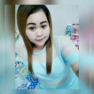 NOOANNA's profile photo
