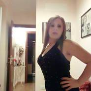 concettac's profile photo
