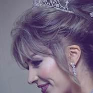 sosixas's profile photo