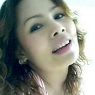 ja_aeak's profile photo