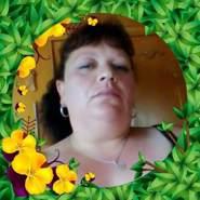 maryanah4's profile photo
