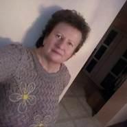 monamonica70's profile photo