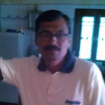 jigishdave_Gujarat_Single_Male