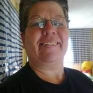 mariavargas25's profile photo