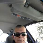 victorm128's profile photo