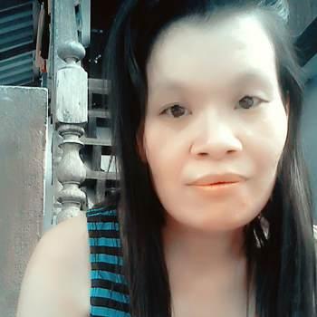 user_zegbi582_Chiang Mai_Độc thân_Nữ