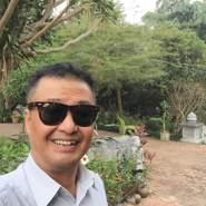 user_ki84726's profile photo