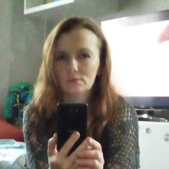 grazynas_Mazowieckie_Single_Female