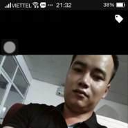 nguyenan20's profile photo