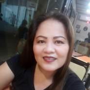 alfilaabano's profile photo