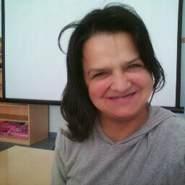 patriciabritocavaco's profile photo